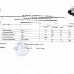 Итоговый протокол ЧТО автомногоборья 4 этап