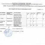 Итоговый протокол командный зачет КТО автомногоборье17